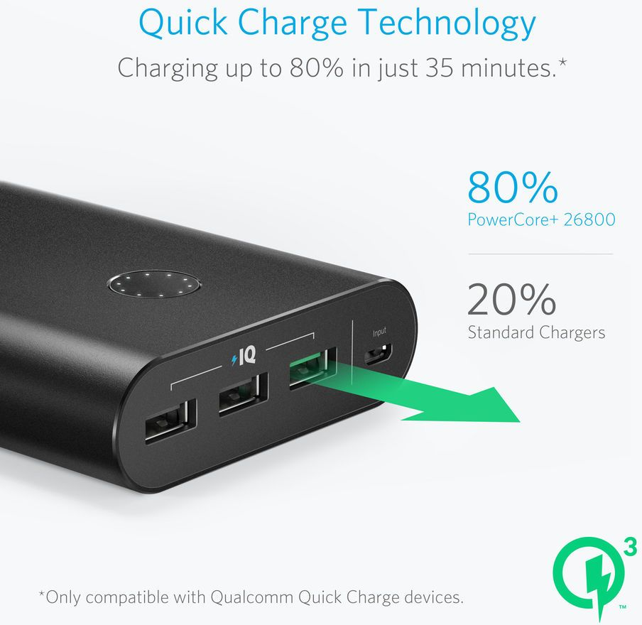 Anker PowerCore+ 26800mAh Quick Charge 3,0