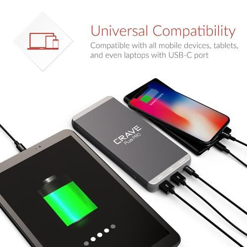 Crave Plus Pro Portable Charger 20,000 mAh