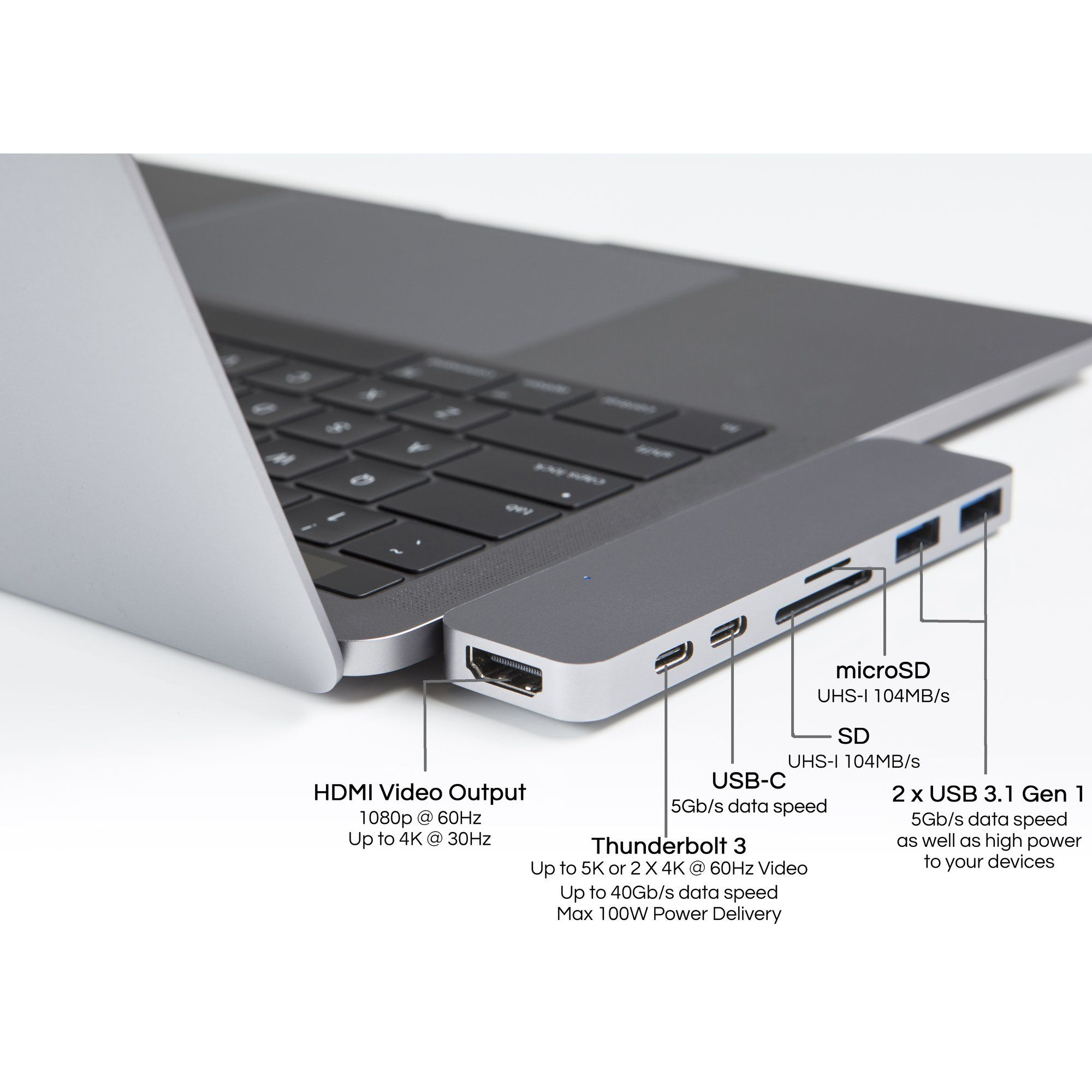 HyperDrive Duo 7-in-2 Hub for USB-C