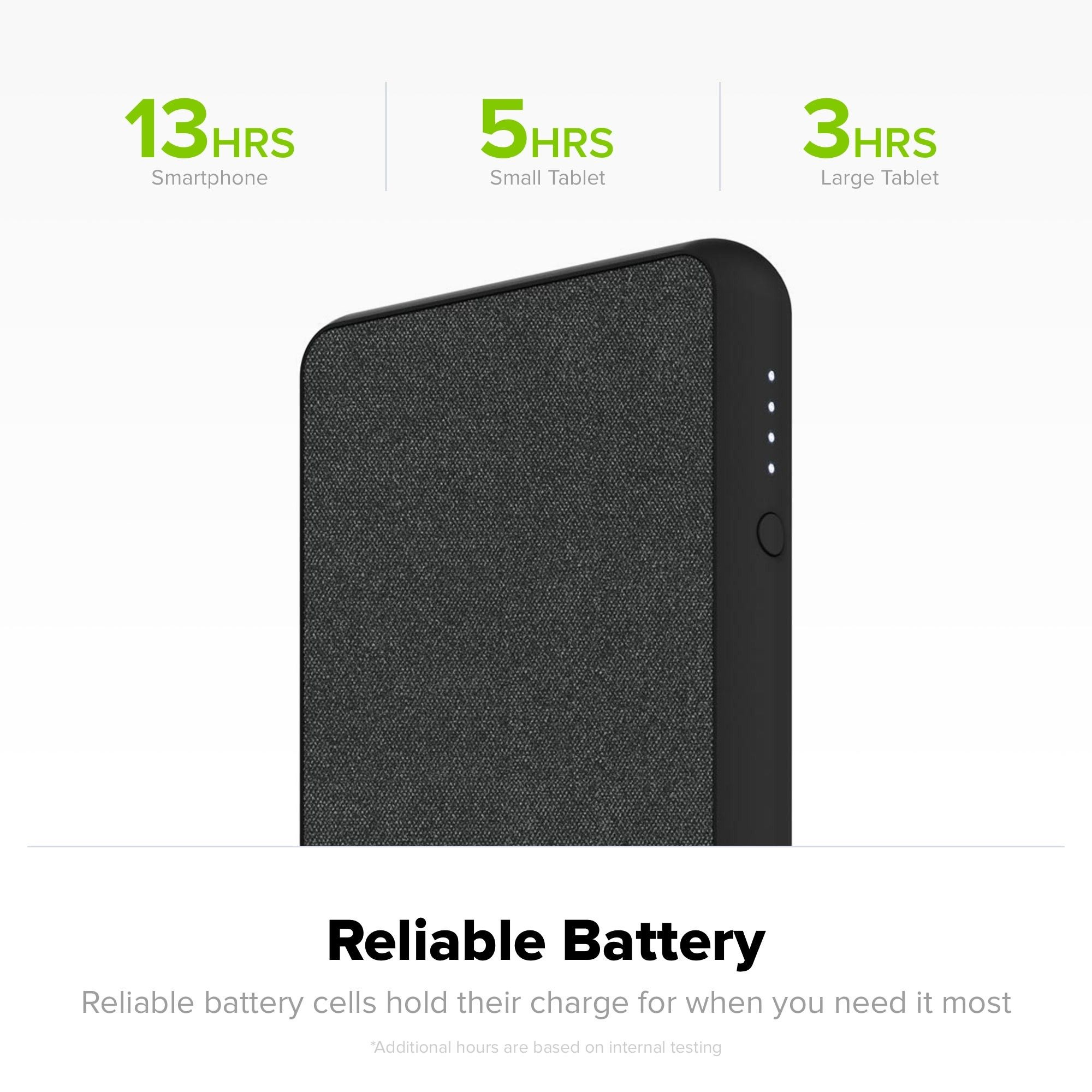 Mophie Powerstation Plus 2019 Mini 4000mAh