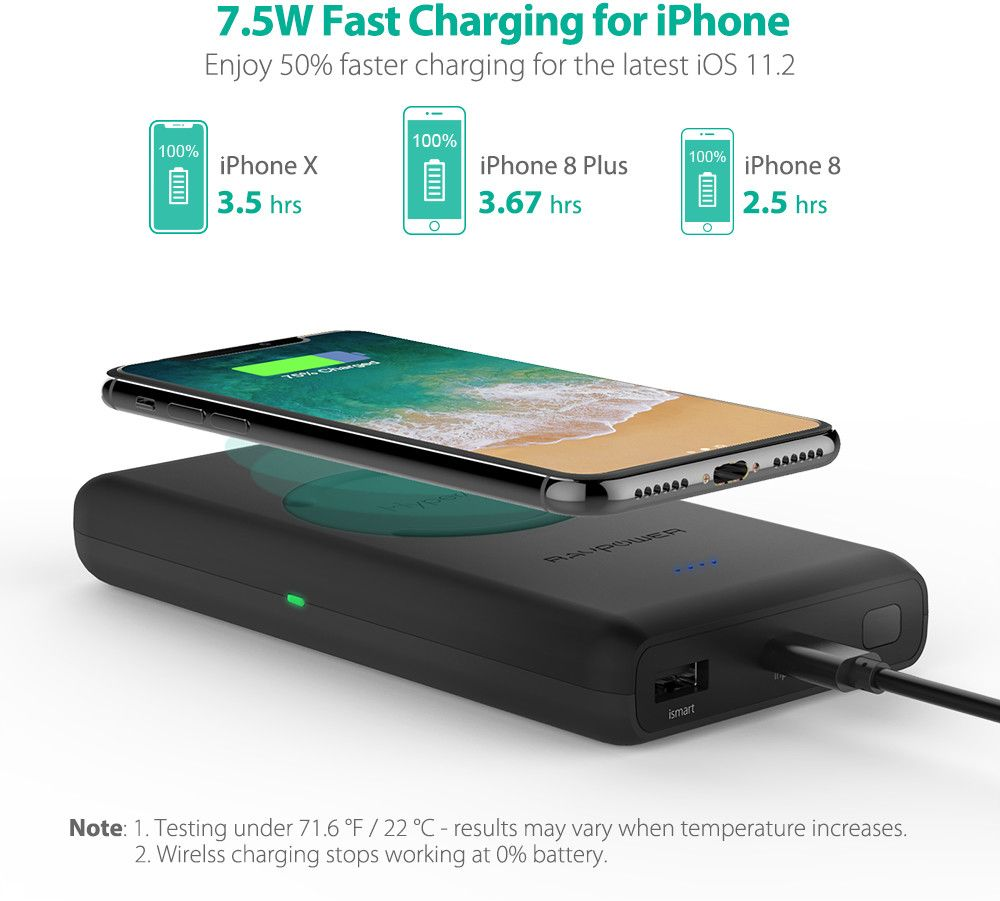 RAVPower 10400mAh Wireless Portable Charger