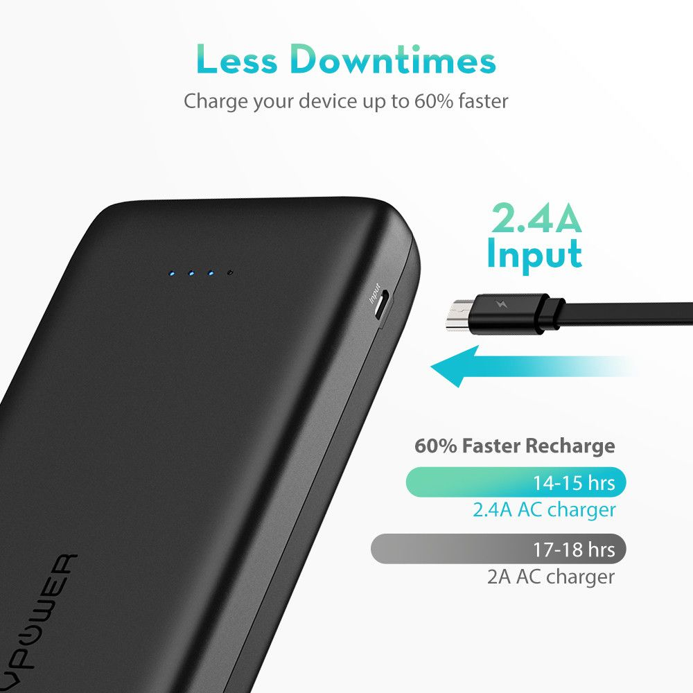RAVPower Ace 32000 mAh Powerbank
