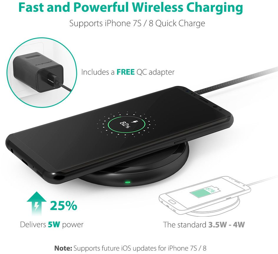 RAVPower Wireless Qi Charger 10W