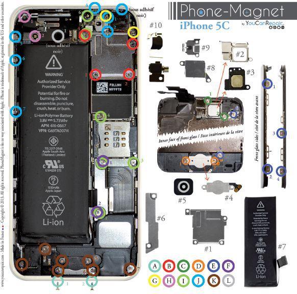 Phone-Magnet (iPhone 5C)