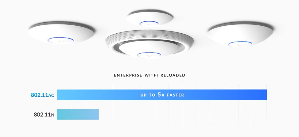 Ubiquiti Networks UniFi AP AC HD